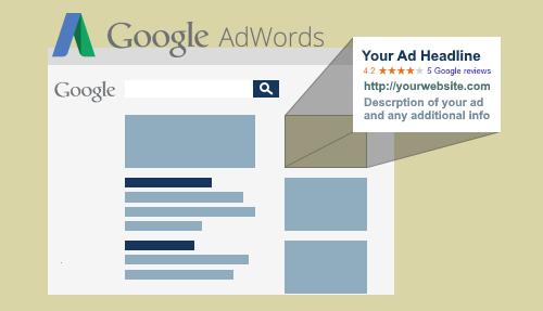 adwords-pay-per-click-indianapolis